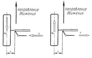 poyasneniya-rp008 -01