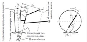 poyasneniya-rp010 -05