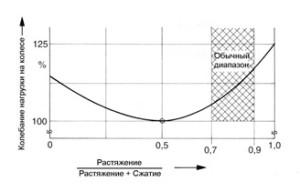 poyasneniya_pkio41_05