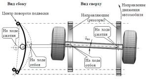 к тесту ПКиО34а