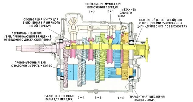 Ch1-62